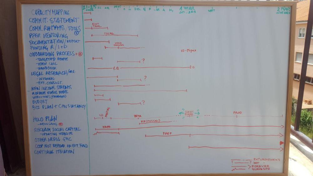 Sch-Timeline-1.jpg