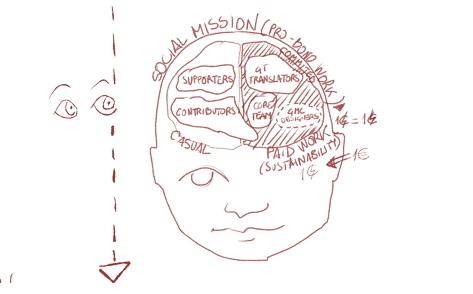 gov_model_head